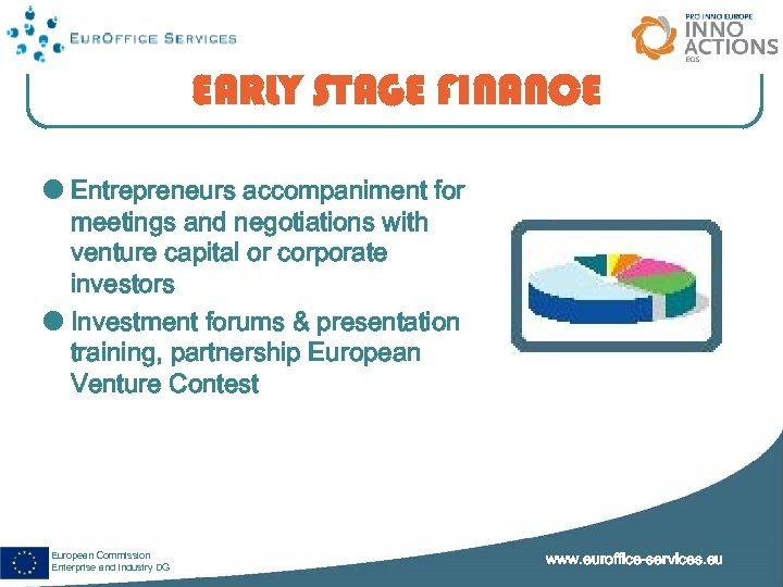 EARLY STAGE FINANCE Entrepreneurs accompaniment for meetings and negotiations with venture capital or corporate