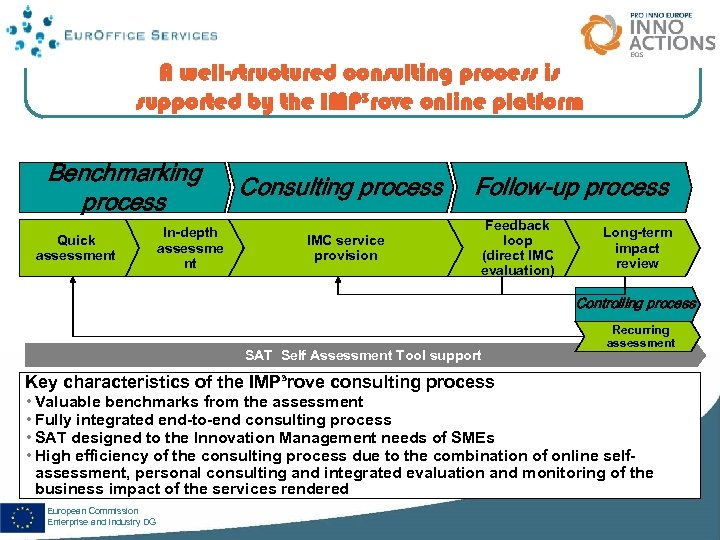 A well-structured consulting process is supported by the IMP³rove online platform Benchmarking process Quick