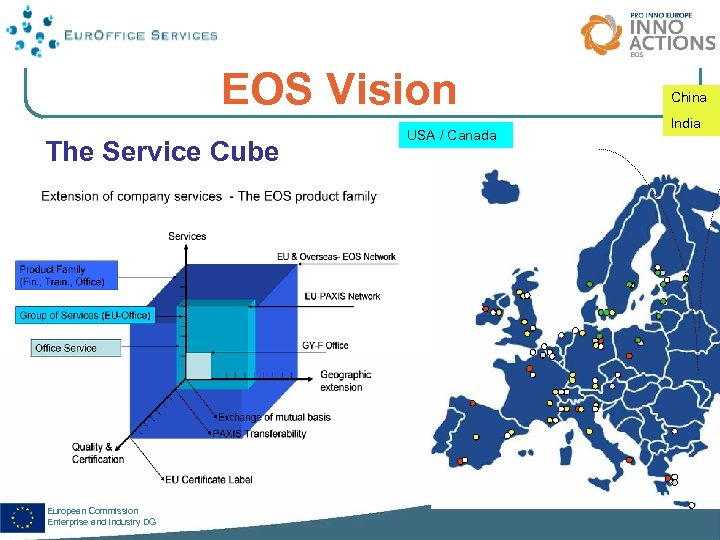 EOS Vision The Service Cube European Commission Enterprise and Industry DG USA / Canada