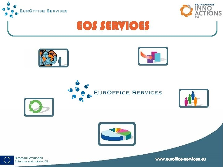 EOS SERVICES European Commission Enterprise and Industry DG www. euroffice-services. eu