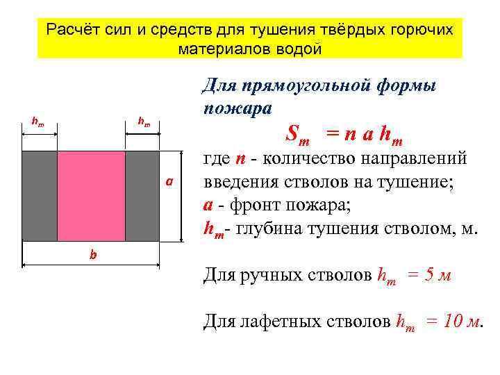 Расчёт сил и средств для тушения твёрдых горючих материалов водой hт Для прямоугольной формы