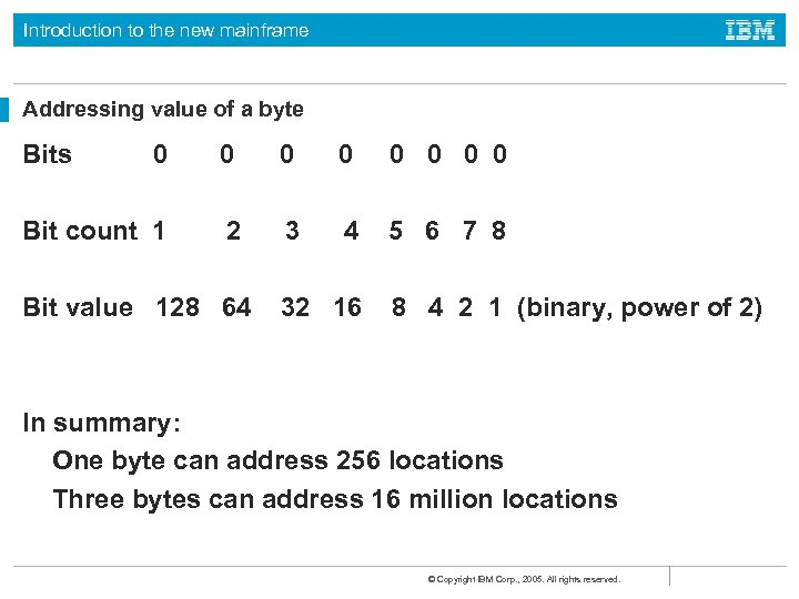 Introduction to the new mainframe Addressing value of a byte Bits 0 0 0