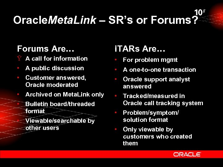 Oracle. Meta. Link – SR's or Forums? Forums Are… i. TARs Are… Ÿ A