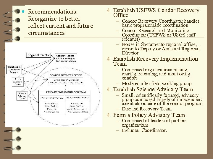 Recommendations: Reorganize to better reflect current and future circumstances 4 Establish USFWS Condor