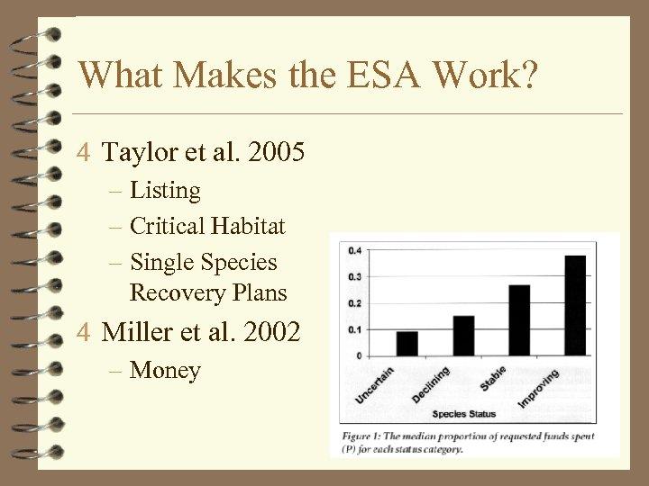 What Makes the ESA Work? 4 Taylor et al. 2005 – Listing – Critical