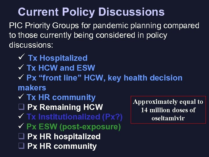Current Policy Discussions PIC Priority Groups for pandemic planning compared to those currently being