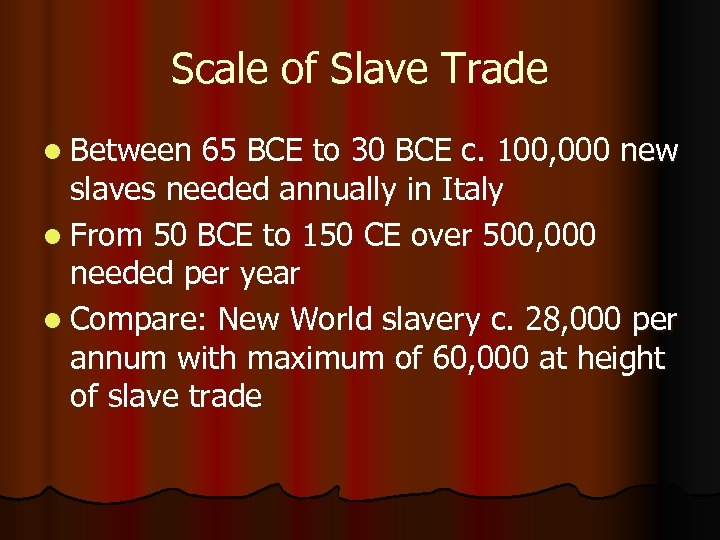 Scale of Slave Trade l Between 65 BCE to 30 BCE c. 100, 000