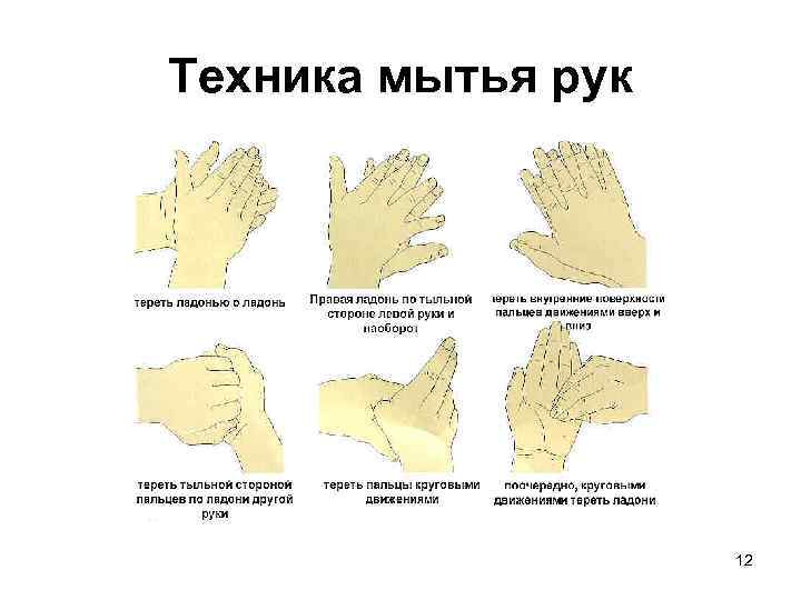 Техника мытья рук 12