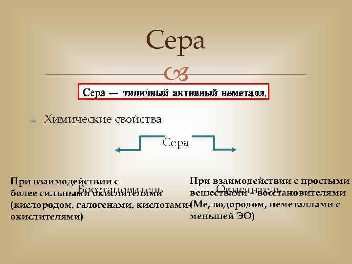 Сера Химические свойства Сера При взаимодействии с простыми При взаимодействии с Восстановитель Окислитель веществами