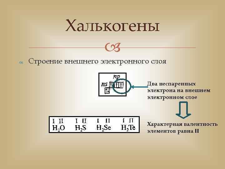 Халькогены Строение внешнего электронного слоя Два неспаренных электрона на внешнем электронном слое Характерная валентность