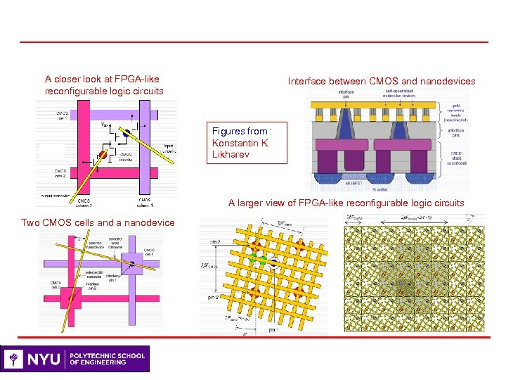 A closer look at FPGA-like reconfigurable logic circuits Interface between CMOS and nanodevices Figures