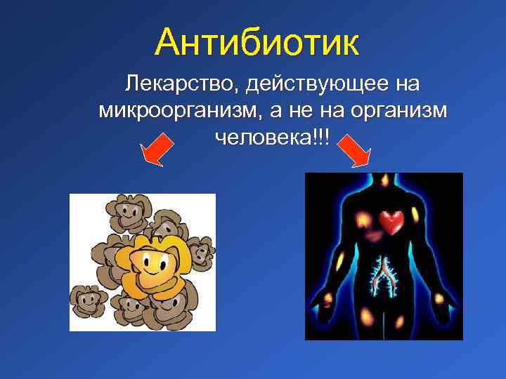 Антибиотик Лекарство, действующее на микроорганизм, а не на организм человека!!!