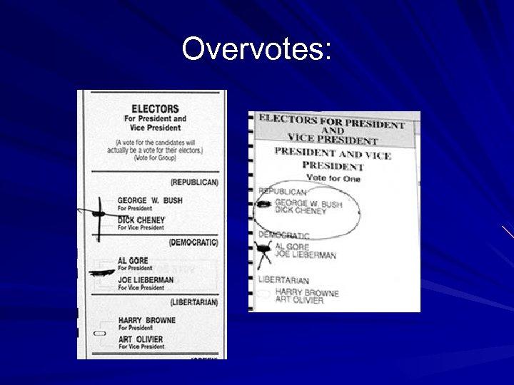 Overvotes: