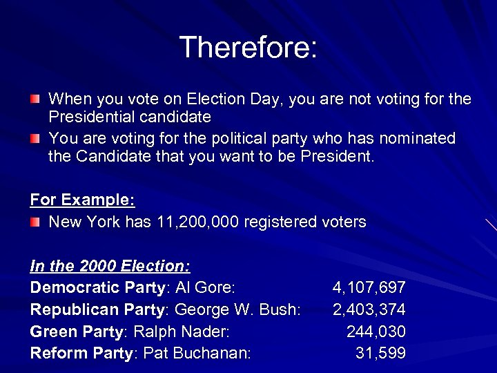 Therefore: When you vote on Election Day, you are not voting for the Presidential