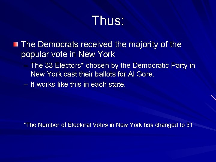 Thus: The Democrats received the majority of the popular vote in New York –