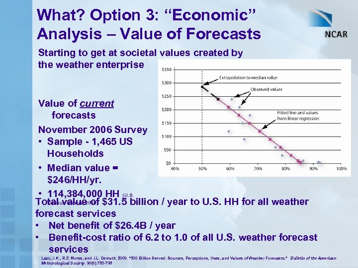 "What? Option 3: ""Economic"" Analysis – Value of Forecasts Starting to get at societal"