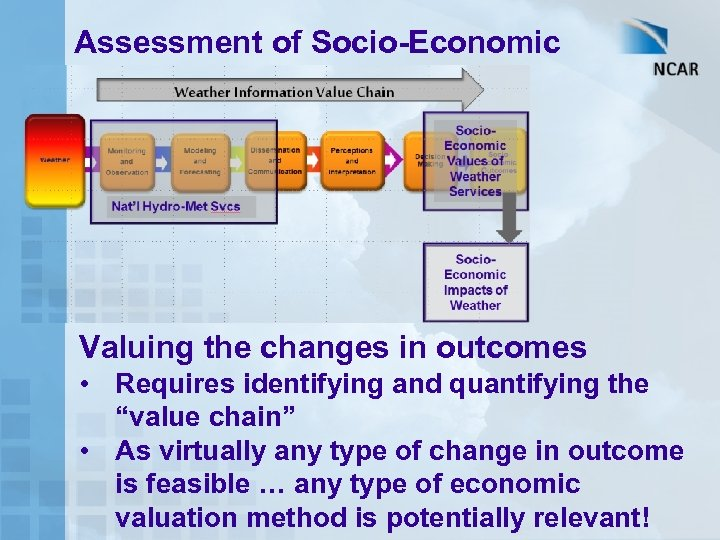 Assessment of Socio-Economic Benefits – How? Valuing the changes in outcomes • Requires identifying