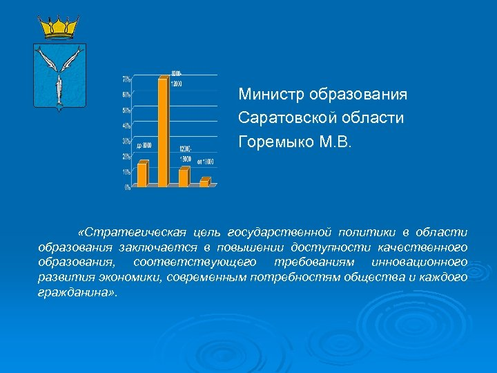 Министр образования Саратовской области Горемыко М. В. «Стратегическая цель государственной политики в области образования