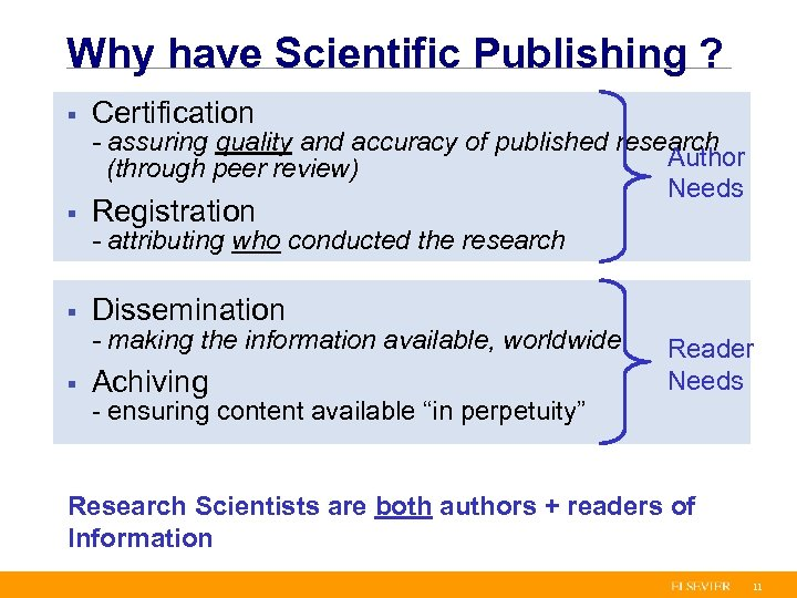 Why have Scientific Publishing ? § Certification § Registration § § - assuring quality