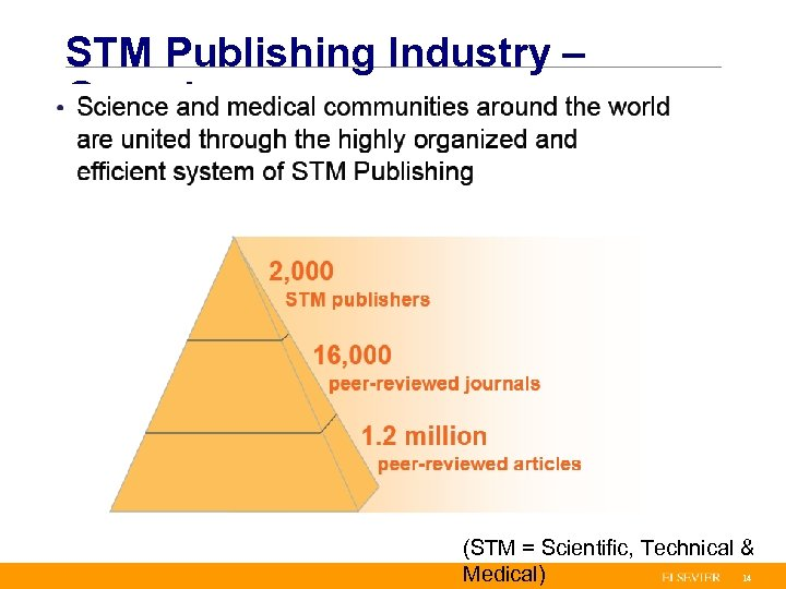 STM Publishing Industry – Overview (STM = Scientific, Technical & 14 Medical)