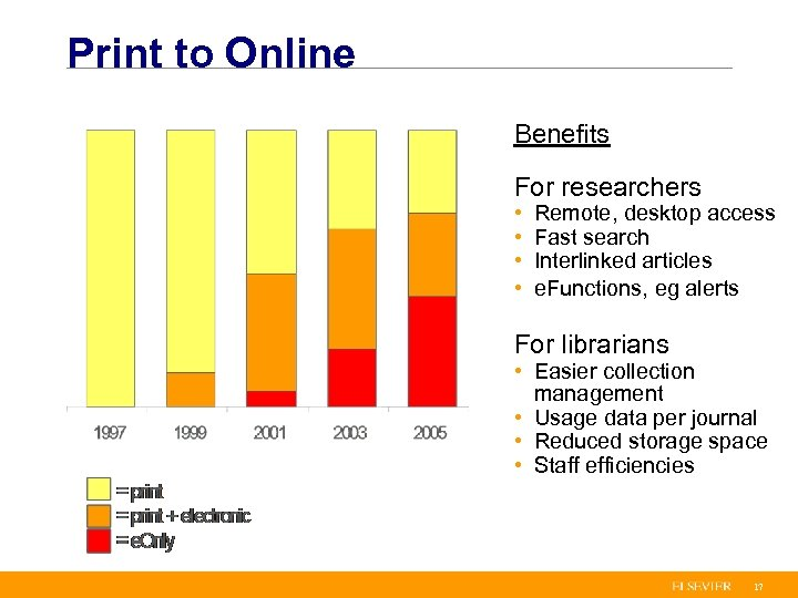 Print to Online Benefits For researchers • • Remote, desktop access Fast search Interlinked