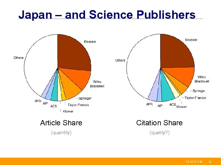 Japan – and Science Publishers Article Share Citation Share (quantity) (quality? ) 22