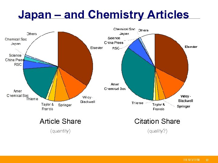 Japan – and Chemistry Articles Article Share Citation Share (quantity) (quality? ) 23