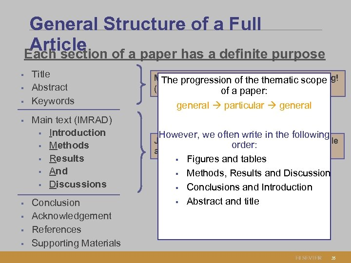 General Structure of a Full Article of a paper has a definite purpose Each