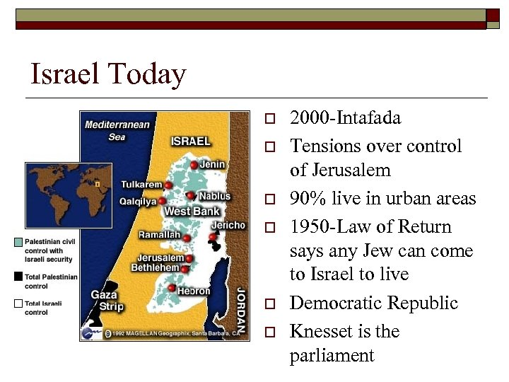 Israel Today o o o 2000 -Intafada Tensions over control of Jerusalem 90% live
