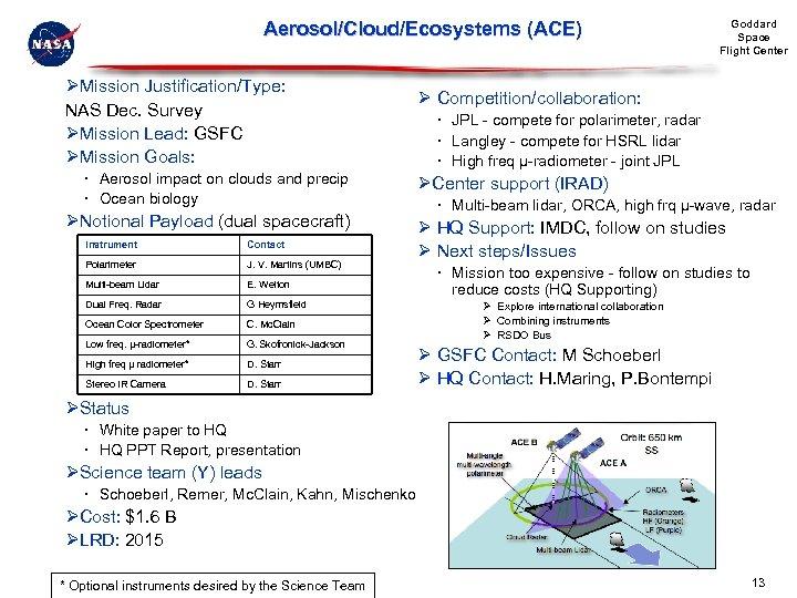 Aerosol/Cloud/Ecosystems (ACE) ØMission Justification/Type: NAS Dec. Survey ØMission Lead: GSFC ØMission Goals: Aerosol impact