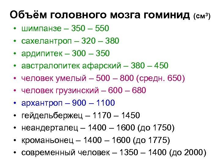 Объём головного мозга гоминид (см 3) • • • шимпанзе – 350 – 550