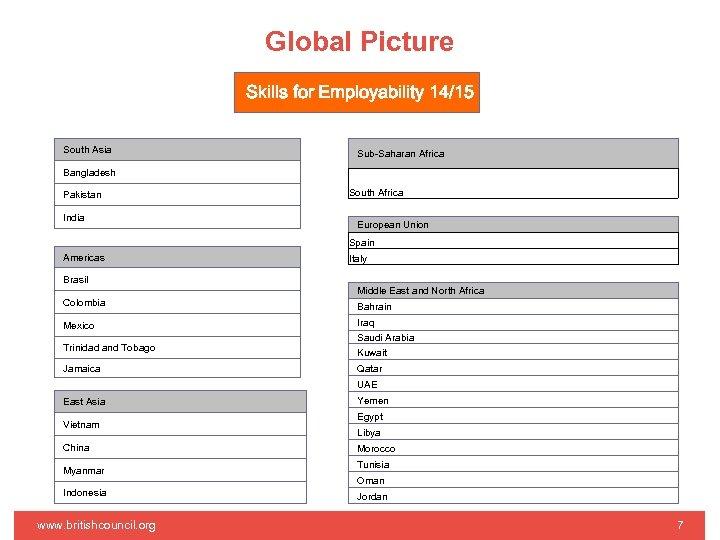 Global Picture Skills for Employability 14/15 South Asia Sub-Saharan Africa Bangladesh Pakistan India South