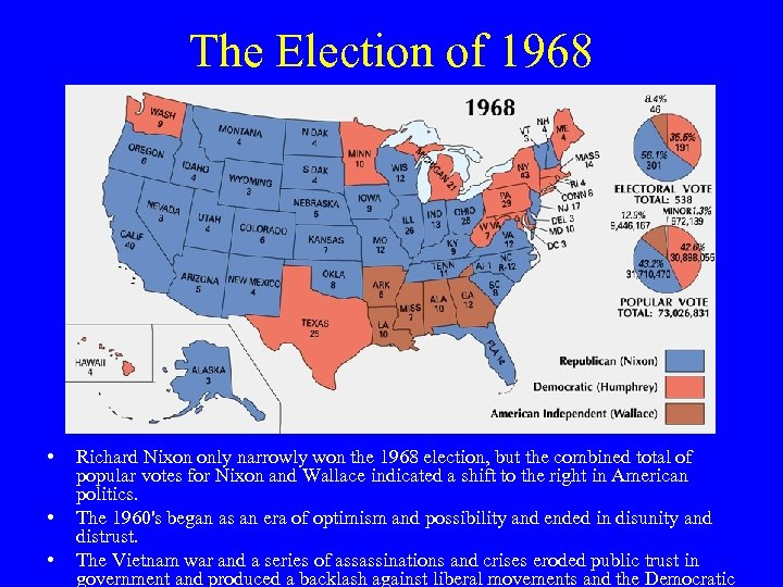 The Election of 1968 • • • Richard Nixon only narrowly won the 1968