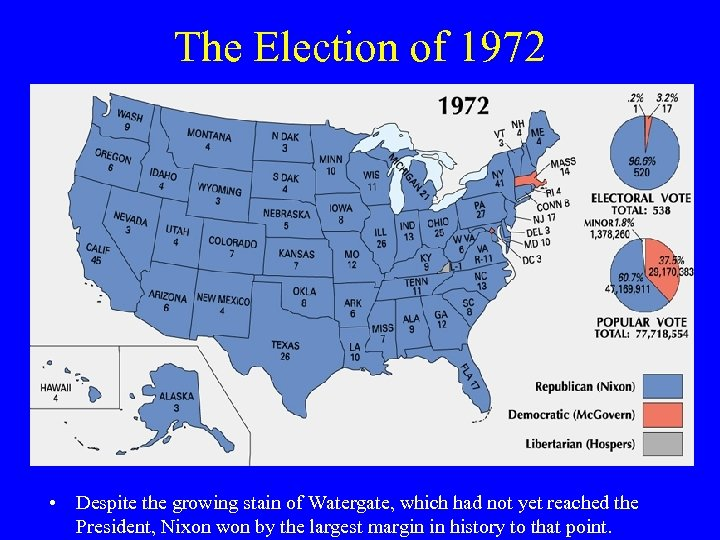 The Election of 1972 • Despite the growing stain of Watergate, which had not