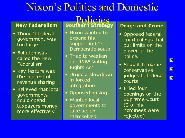 Nixon's Politics and Domestic Policies Drugs and Crime New Federalism Southern Strategy • Thought