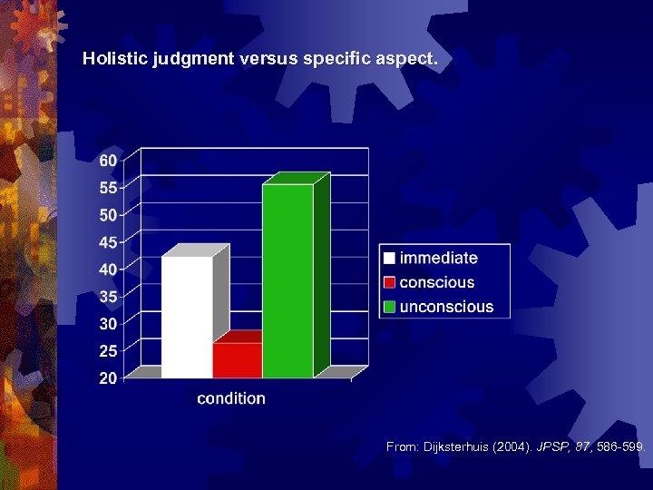 Holistic judgment versus specific aspect. From: Dijksterhuis (2004). JPSP, 87, 586 -599.