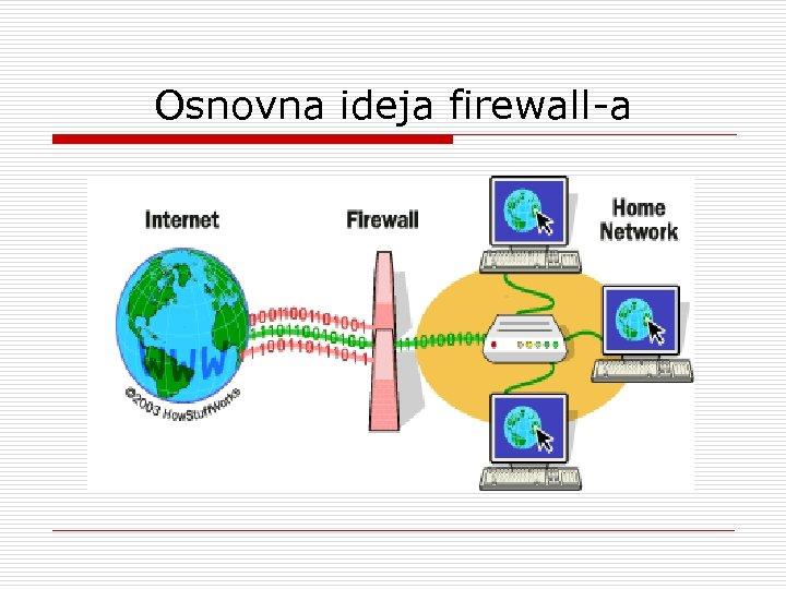 Osnovna ideja firewall-a