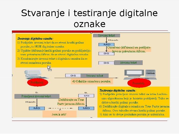 Stvaranje i testiranje digitalne oznake
