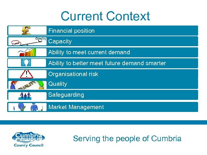 Current Context Financial position Capacity Ability to meet current demand Ability to better meet