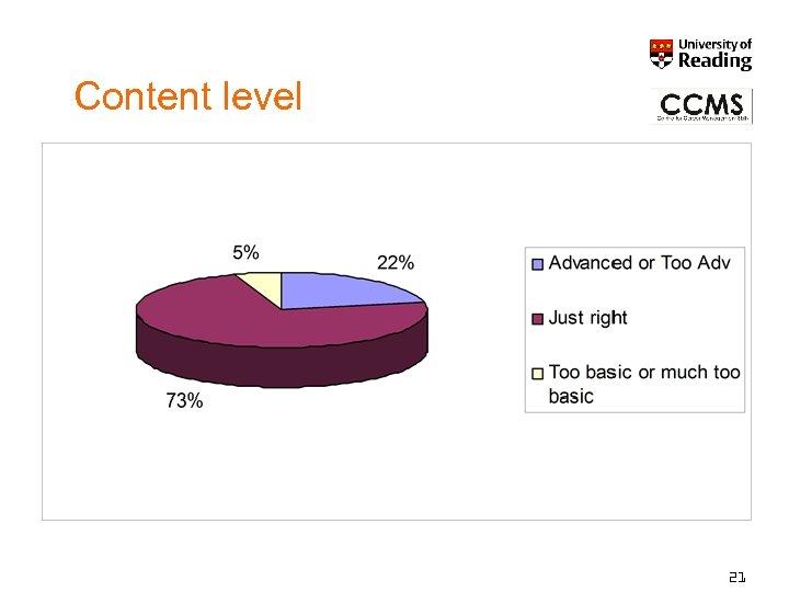 Content level 21