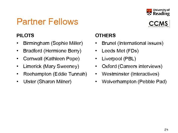 Partner Fellows PILOTS OTHERS • Birmingham (Sophie Miller) • Brunel (International issues) • Bradford