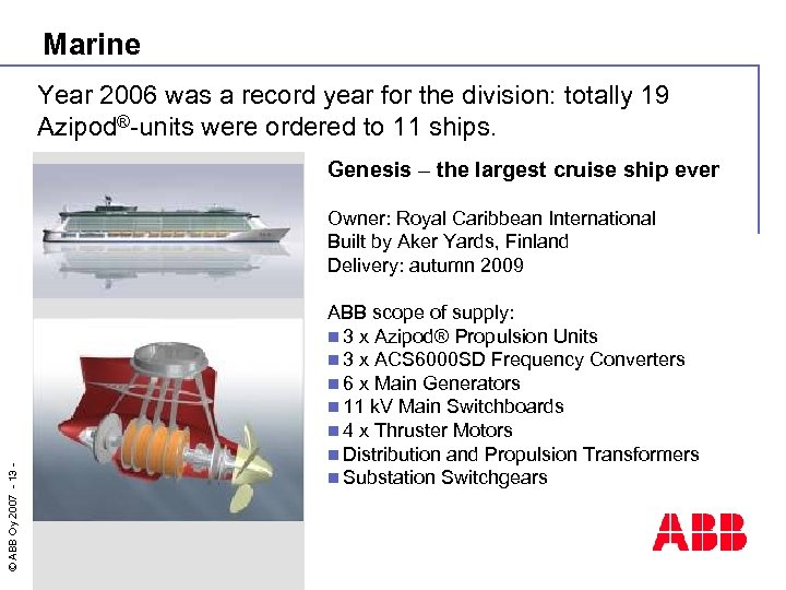Marine Year 2006 was a record year for the division: totally 19 Azipod®-units were