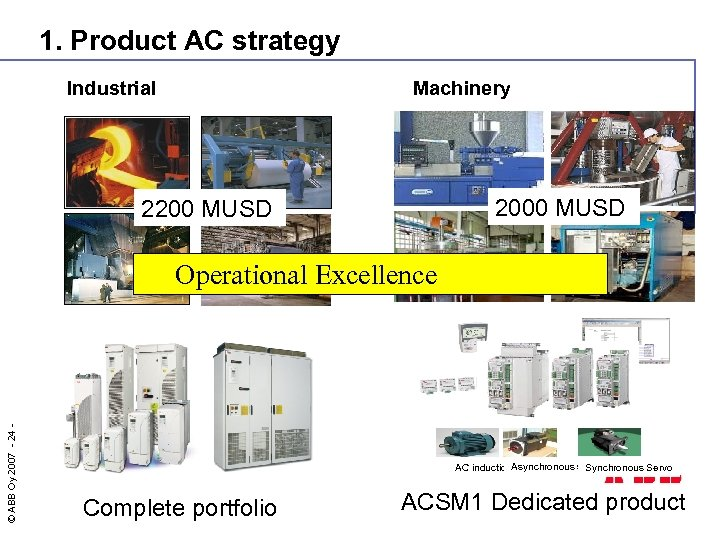 1. Product AC strategy Industrial Machinery 2000 MUSD 2200 MUSD © ABB Oy 2007