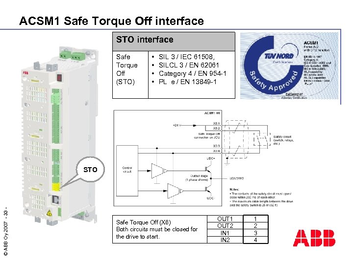 ACSM 1 Safe Torque Off interface STO interface Safe Torque Off (STO) • •