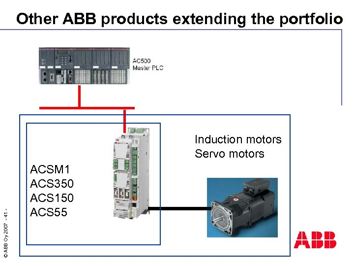 Other ABB products extending the portfolio © ABB Oy 2007 - 41 - Induction