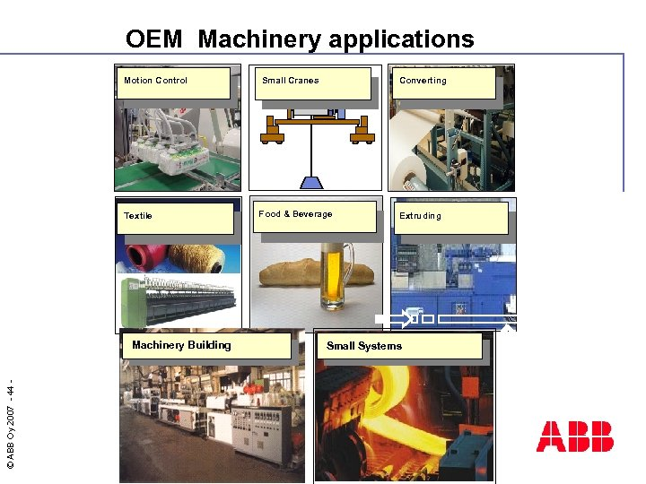 OEM Machinery applications Motion Control Liikkeen ohjaus Textile Tekstiili © ABB Oy 2007 -