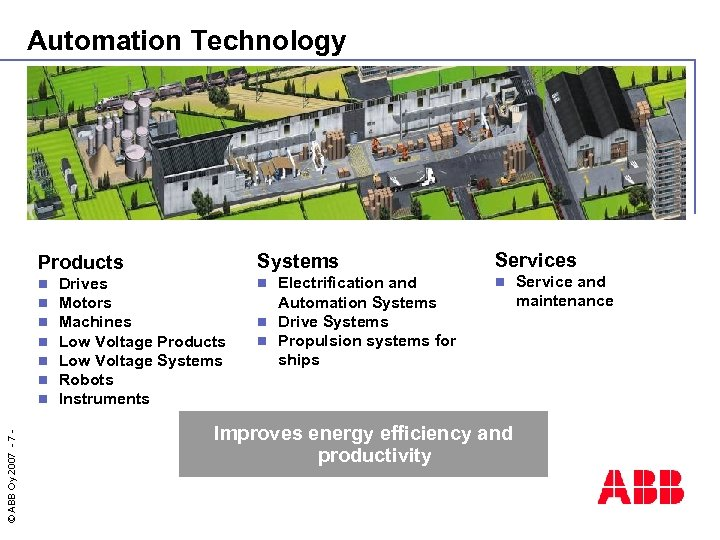 Automation Technology Systems Products © ABB Oy 2007 - n n n n Drives