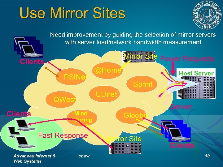 Use Mirror Sites Need improvement by guiding the selection of mirror servers with server