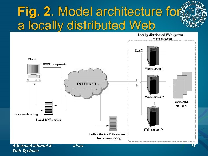 Fig. 2. Model architecture for a locally distributed Web system Advanced Internet & Web