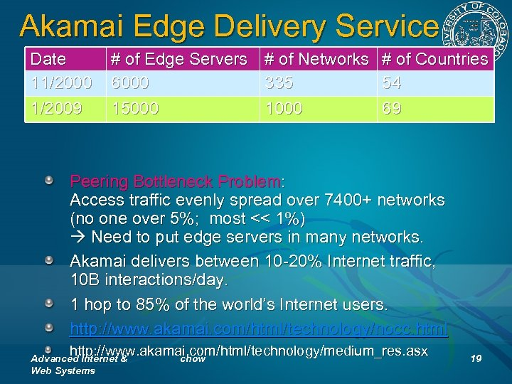Akamai Edge Delivery Service Date 11/2000 1/2009 # of Edge Servers # of Networks